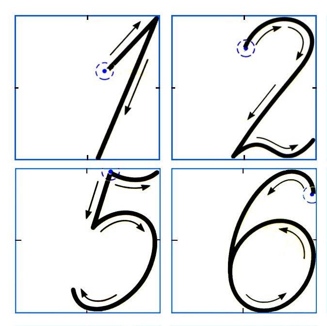 Цифры печатные и письменные картинки